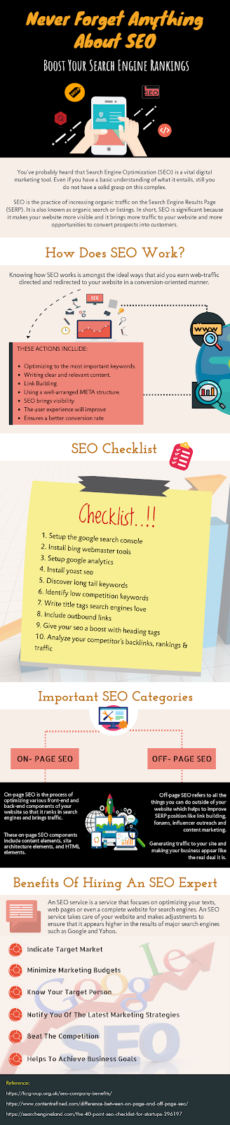 how does seo work 2019 - Inforgraphic by GlamySeo