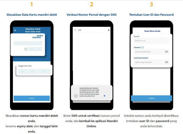 cara Mendaftar Aplikasi Mandiri Online Terbaru 2019