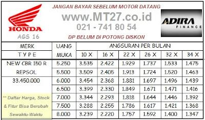 Adira Honda CBR150R REPSOL