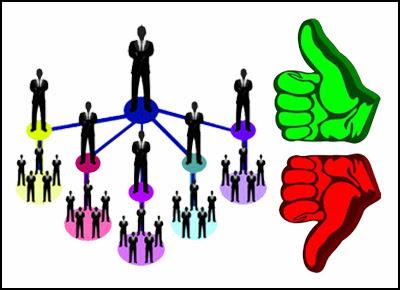 কিভাবে একটি সঠিক network marketing company নির্বাচন করবেন? | How to choose a right network marketing company?