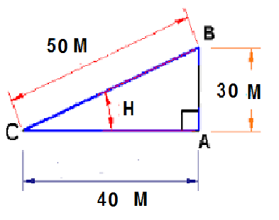 دورة حساب وحصر الكميات للمبتدأين - الدرس السادس  - تطبيقات على حساب مساحات الأشكال الهندسية