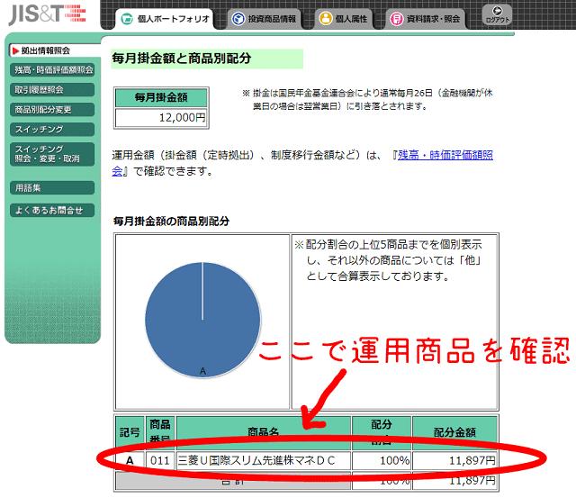 マネックス証券のイデコサイトへログインして商品の確認⑥