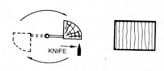 rift cut veneer