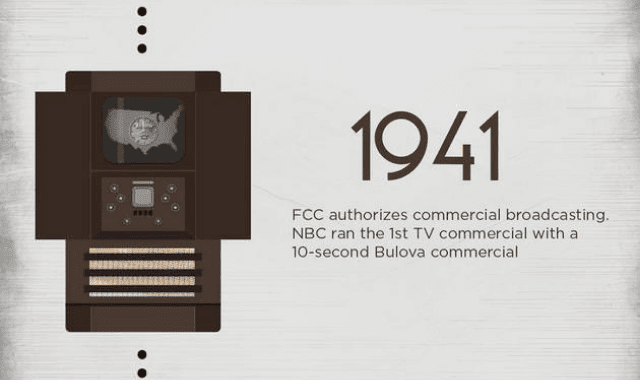 Switching Channels: The Evolution Of Television, Watching And Advertising