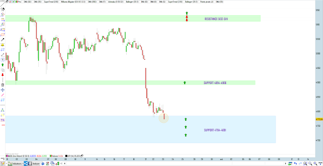 trading cac40 23/09/20