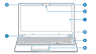 "Samsung Notebook 3 15.6"" (NP300E5K-L04US) user manual PDF and Troubleshooting"