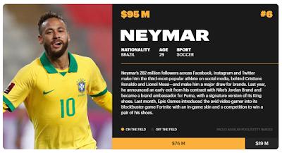 Athlete-Neymar-Jr