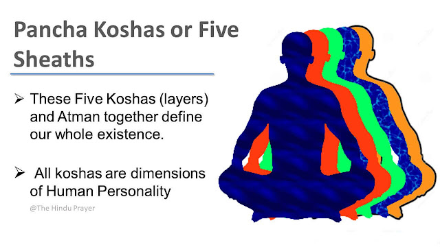 Pancha Kosha meaning