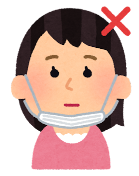 マスクの装着方法のイラスト(女性・NG・顎にかける)