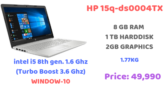 Best laptop under 50, 000 HP 15q-ds0004TX
