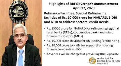 RBI announces Rs.50,000 crore booster package for small and medium-sized industries: Highlights with Details