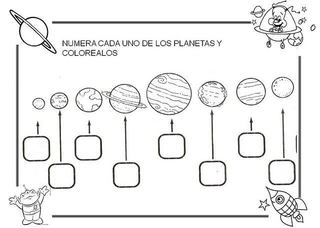 Imagenes de los planetas del sistema solar, para niños, maquetas ...