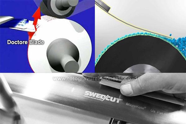 Cara Memilih Doctor Blade yang Tepat untuk Tinta Berbasis Air