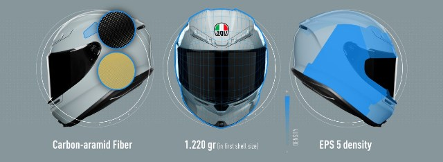 AGV K6 Carbon 1220 gr 5 density EPS