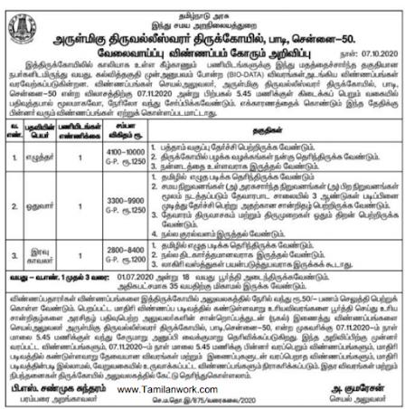 Hindu Samaya Aranilaya Thurai Recruitment 2020 – Apply Clerk & Various Posts