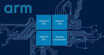 تطوير الشركات على معالجات ARM