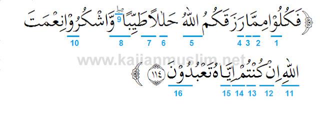 Tajwid Surat an nahl ayat 114