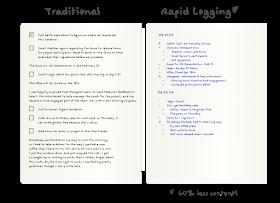rapid logging bullet journal