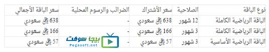 اسعار الإشتراك في الباقة بين سبورت في السعودية