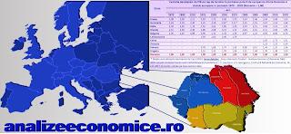 Cum s-a situat economic România față de celelalte state europene de la Carol I până anul trecut