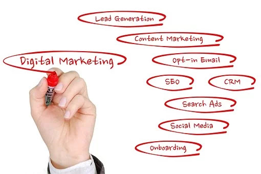 Digital Marketing Strategies (Methods)