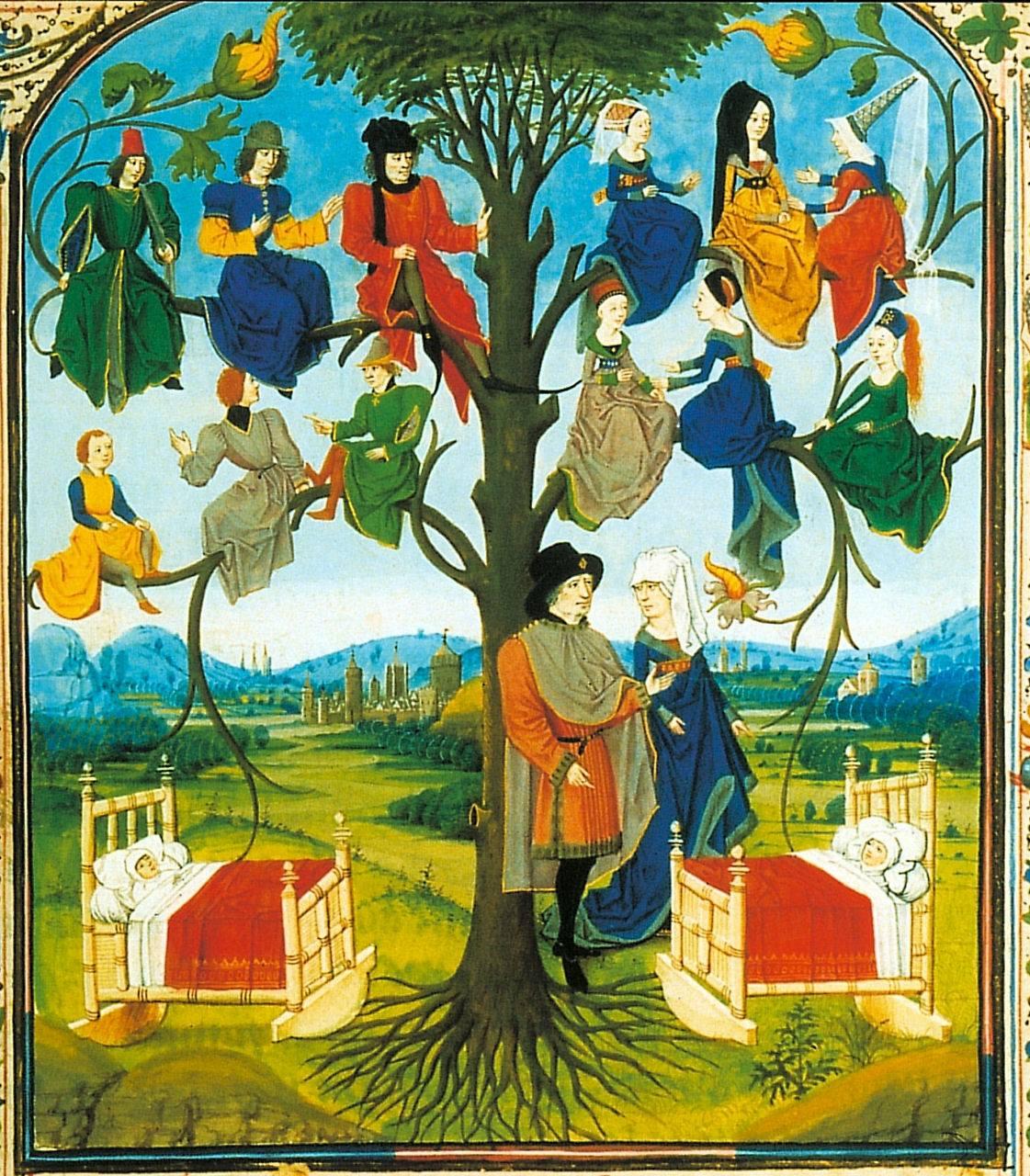 Conceito medieval da família: árvore genealógica