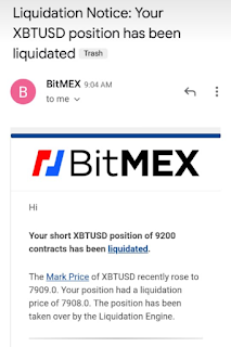 360life blog, understanding Bitmex