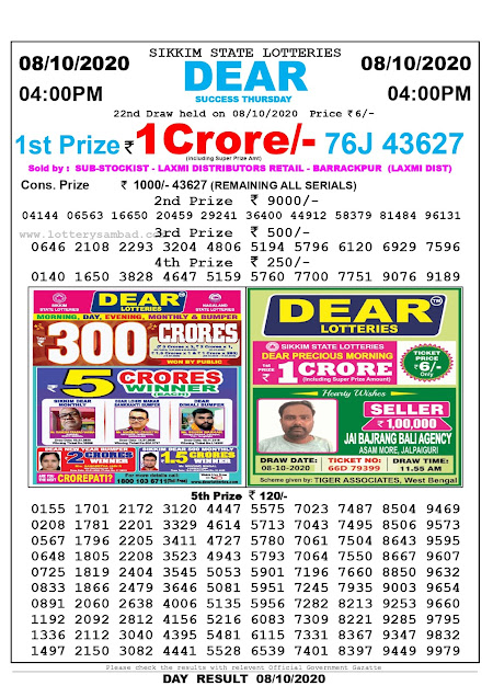 Sikkim State Lottery Sambad 08-10-2020 Today Result 4 PM