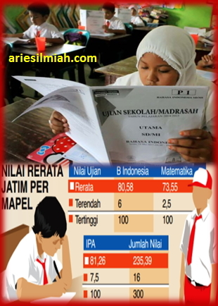 Js Aries Blog Soal Amp Jawaban Usbn Pai Sd Tahun Pelajaran 2015 2016