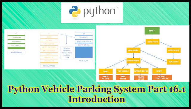 Python GUI Vehicle Parking System Introduction Part 16.1
