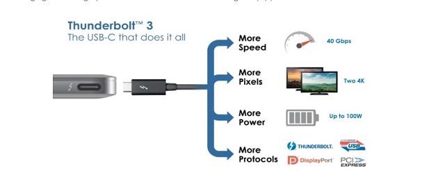 ماهي الإختلافات بين USB4 و USB 3؟