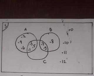 jawaban matematika kelas 7 semester 1 ayo kita berlatih 2.3 halaman 131