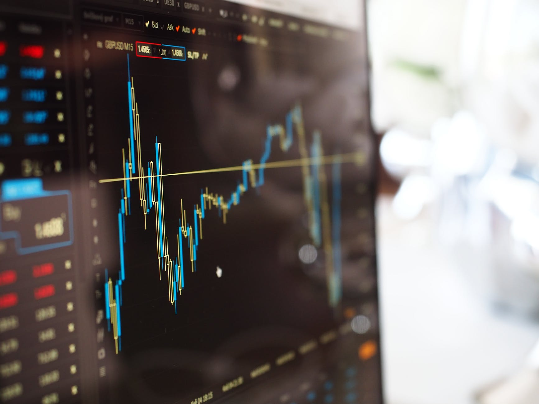 Benefits of Creating a Successful Trading Plan Strategies