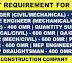 Oman Construction Company Urgent Recruitment | Accommodation & Transport