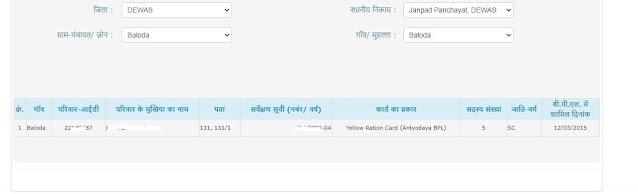 BPL family name list MP ration card