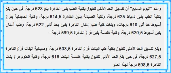 نتيجة تنسيق الثانويه الازهريه للمرحله الثالثه 2014 وموعد النتيجه