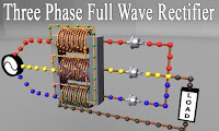 Click to watch this video on Three Phase Full Wave Rectifier Animation