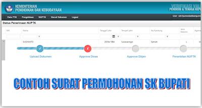 Cara Mengajukan SK Bupati/Walikota Untuk Penerbitan NUPTK Terbaru