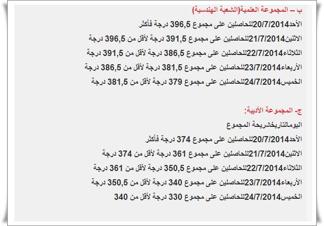 """تنسيق الثانويه العامه 2014 المرحله الاولى """"طب 98% وهندسه 97% وصيدله 96"""""""