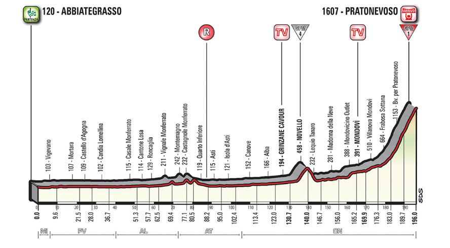 Rojadirecta Diretta Ciclismo: Oggi Tappa 18 Abbiategrasso Prato Nevoso Streaming Rai Live | GIRO d'Italia 2018