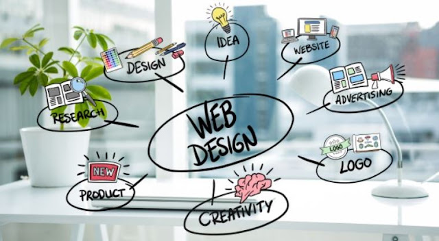 top web design trends ui website user interface
