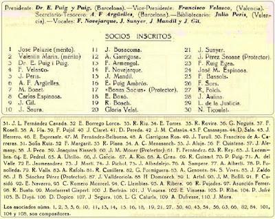 Asociados SEPA en 1935