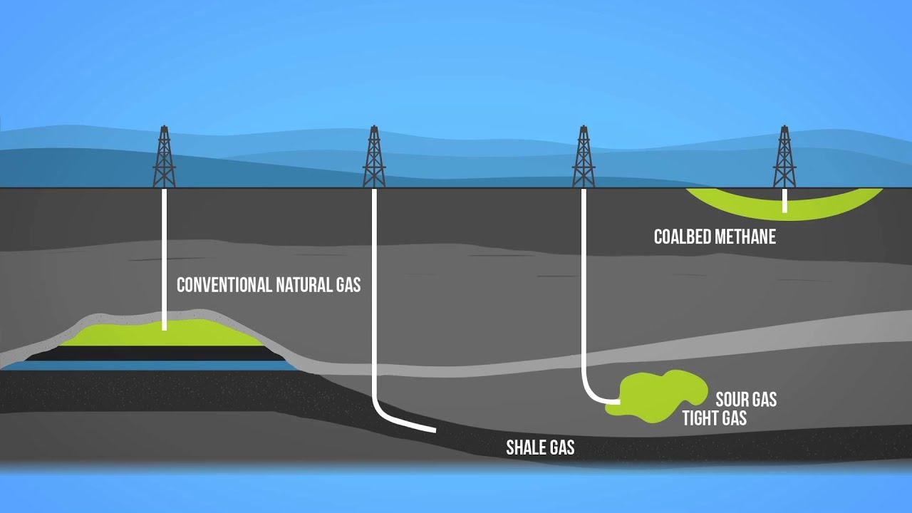 Natural Gas Demand Increasing