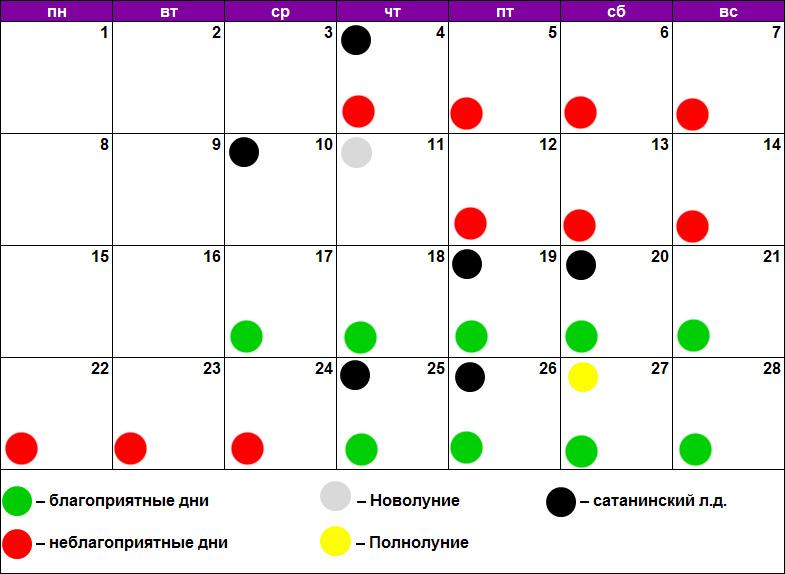Лунный календарь окрашивания волос февраль 2021