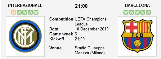 مشاهدة مباراة انتر ميلان وبرشلونة بث مباشر اليوم في دوري أبطال أوروبا