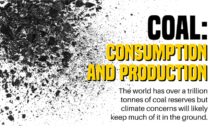 Coal: Production and Consumption #infographic