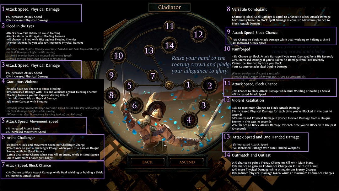 POE 3 7 - Gladiator Ascendancy Changes Guide