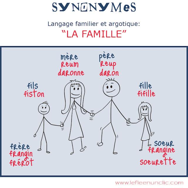 langage familier, argot, famille, vocabulaire, FLE, le FLE en un 'clic'