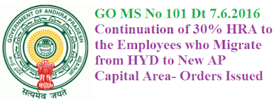 30% HRA to AP Secretariat Employees in capital city of Amaravati AP Go.No 101