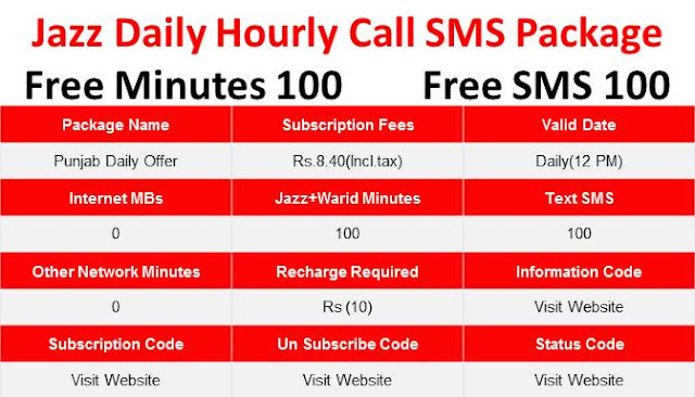 Jazz Packages, Jazz Daily Packages, Jazz Hourly Packages, Jazz Daily Call Packages, Jazz Daily Sms Packages, Jazz Hourly Call PAckages, Jazz Hourly Call Packages